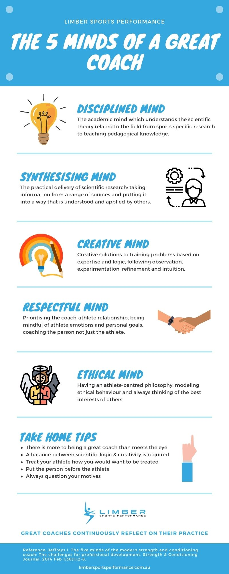 The 5 Minds of a Great Coach